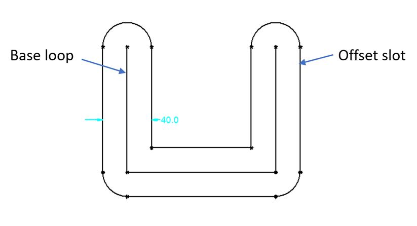 D-Cubed PGM offset slot