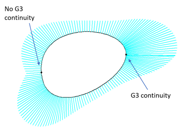 D-Cubed 2D DCM G3 continuity constraint