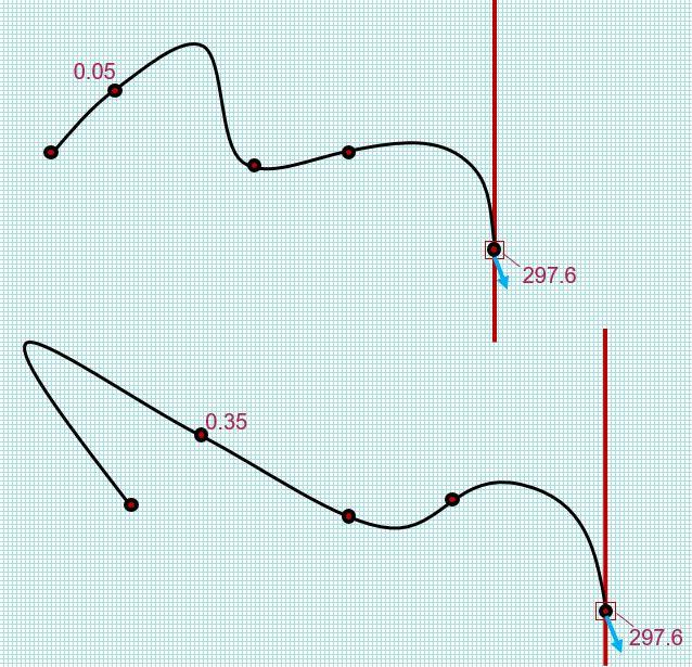 spline shape for differing interpolation parameter values