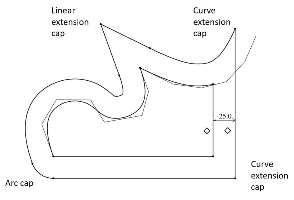 D-Cubed PGM  version 72 curve extension caps