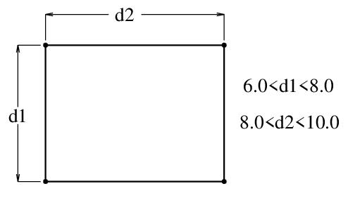 d-cubed 2d-dcm-inequaality-dimensions