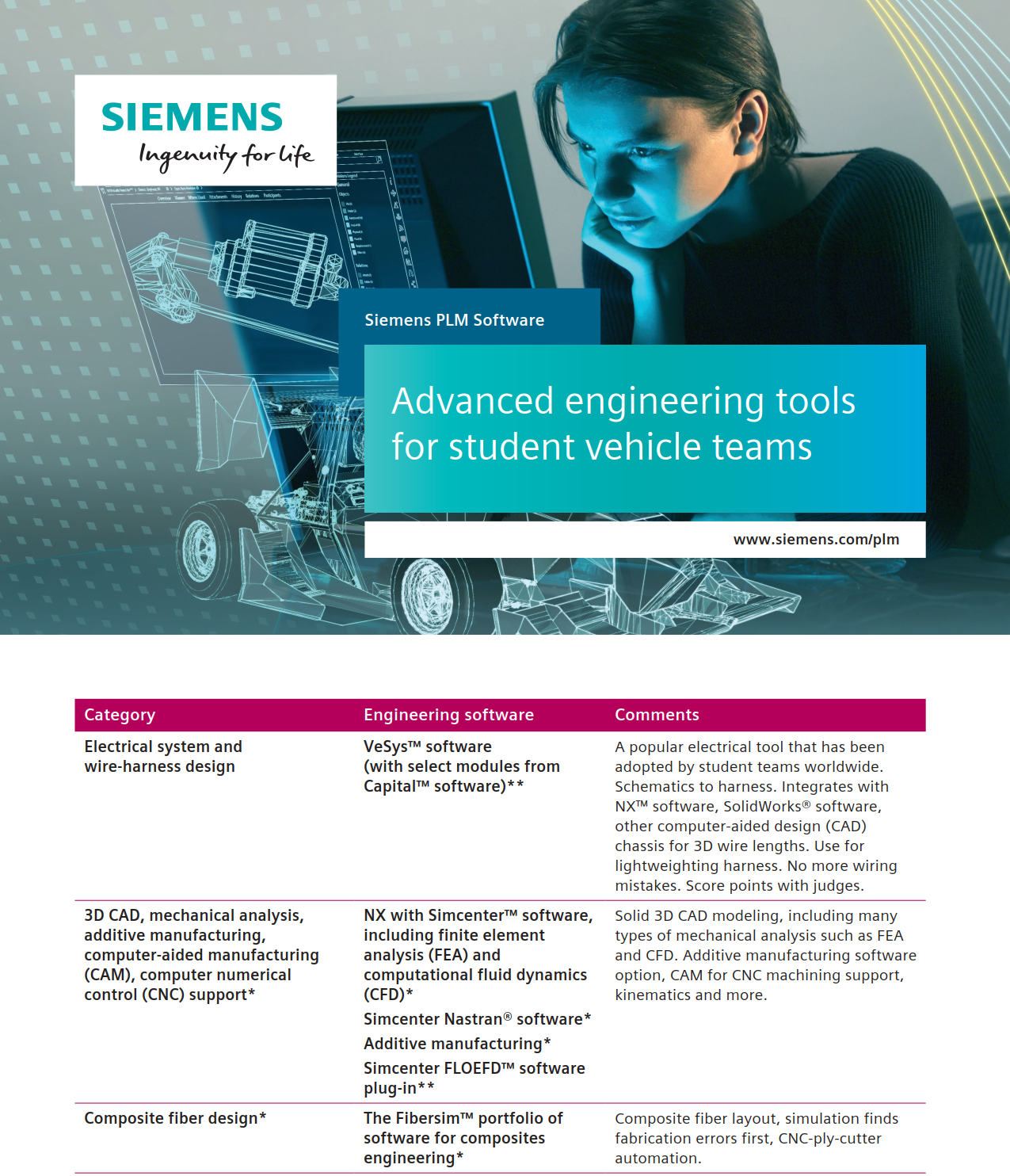 SiemensPLMMentor-Advanced-Engineering-Tools-for-Student-Competition-Teams_1.png
