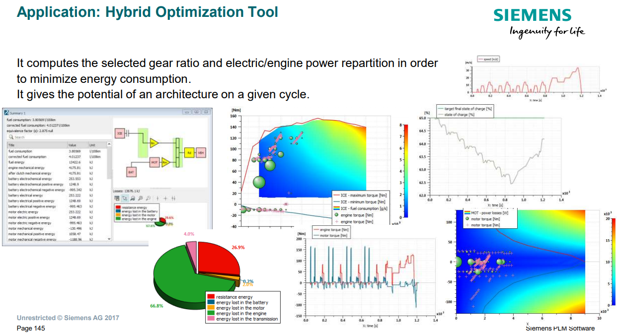 Simcenter Amesim- Hybrid Optimization Tool in Vehicle Simulation.png