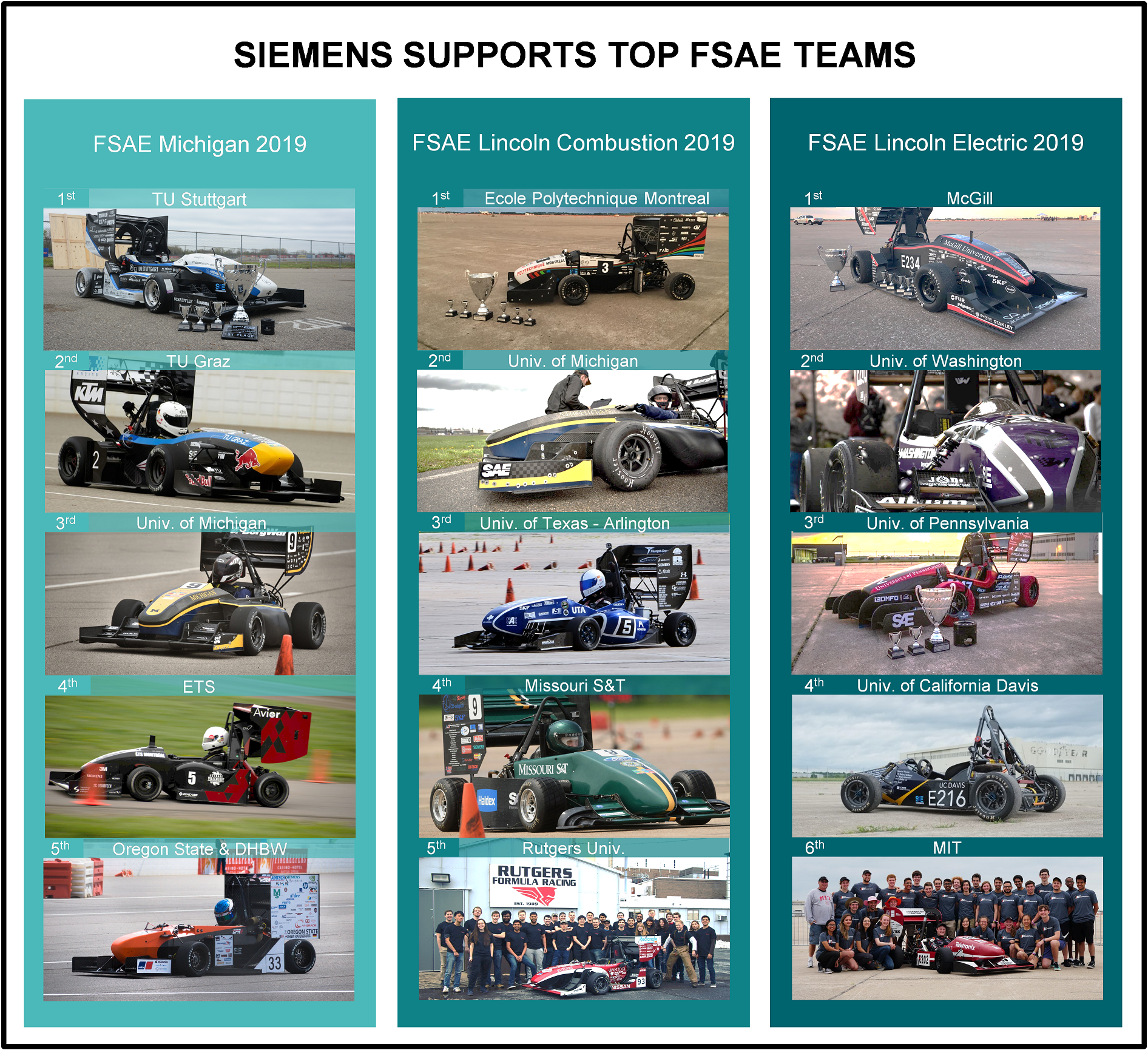 Supporting_top_teams_FSAE_v3.png