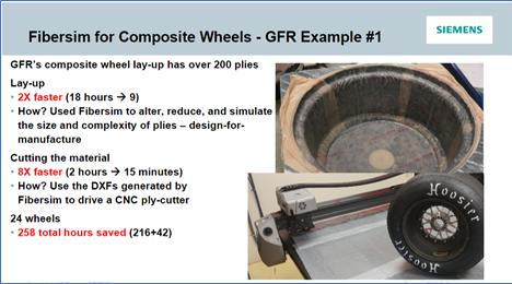 fibersim GFR wheels.png