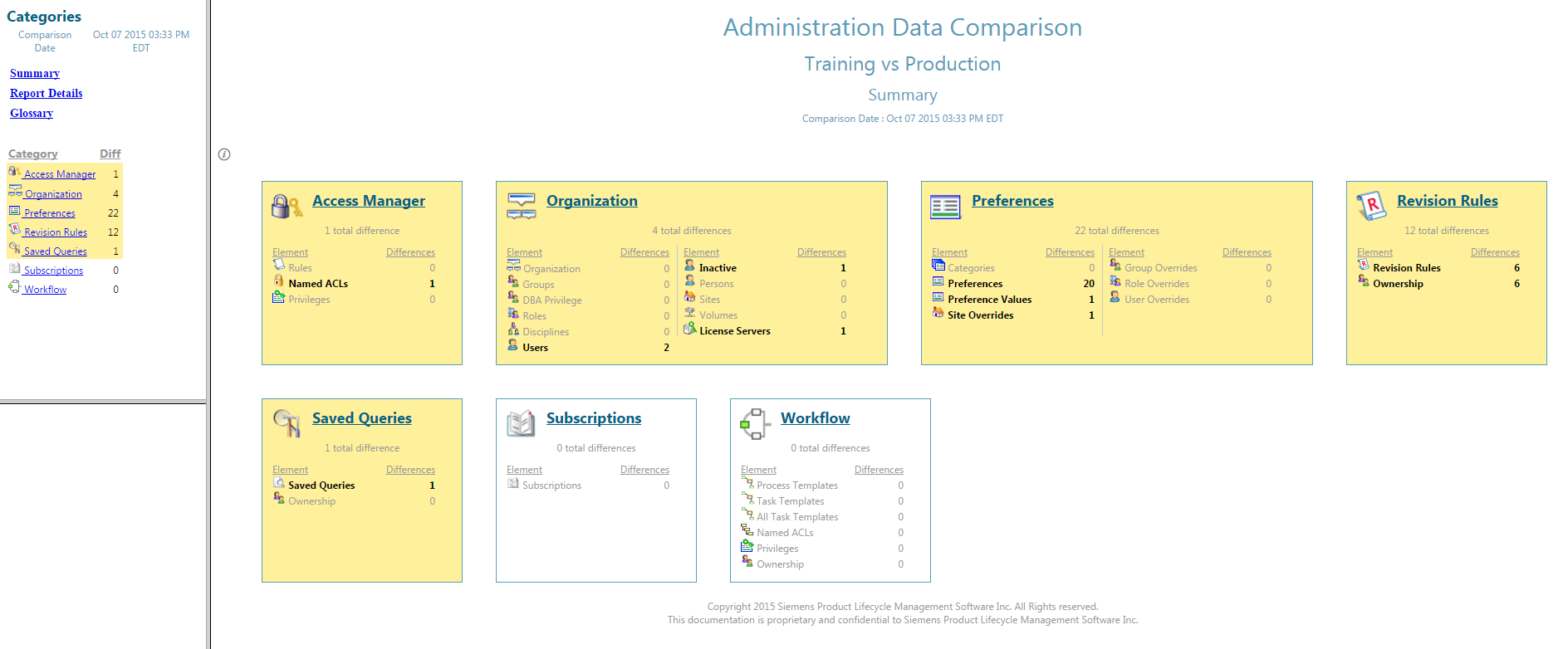 Admin Data Summary Screen.png