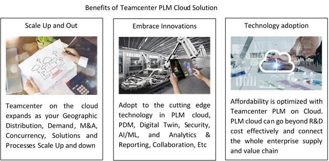 Cloud Solution 3.png