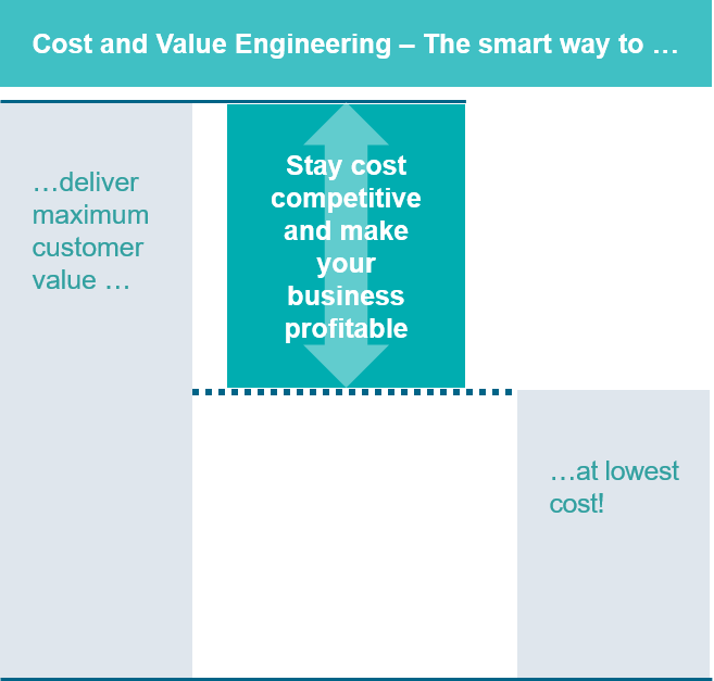 Cost_and_Value_Engineering.png