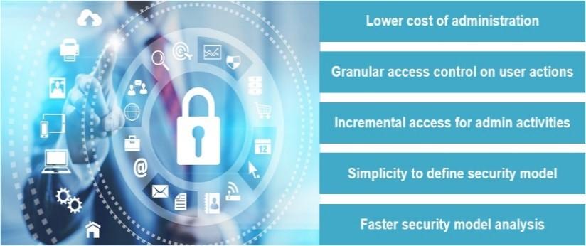 Data Security Challenges.jpg