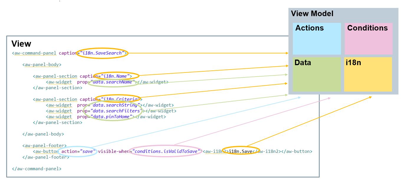 Declarative UI_5.png