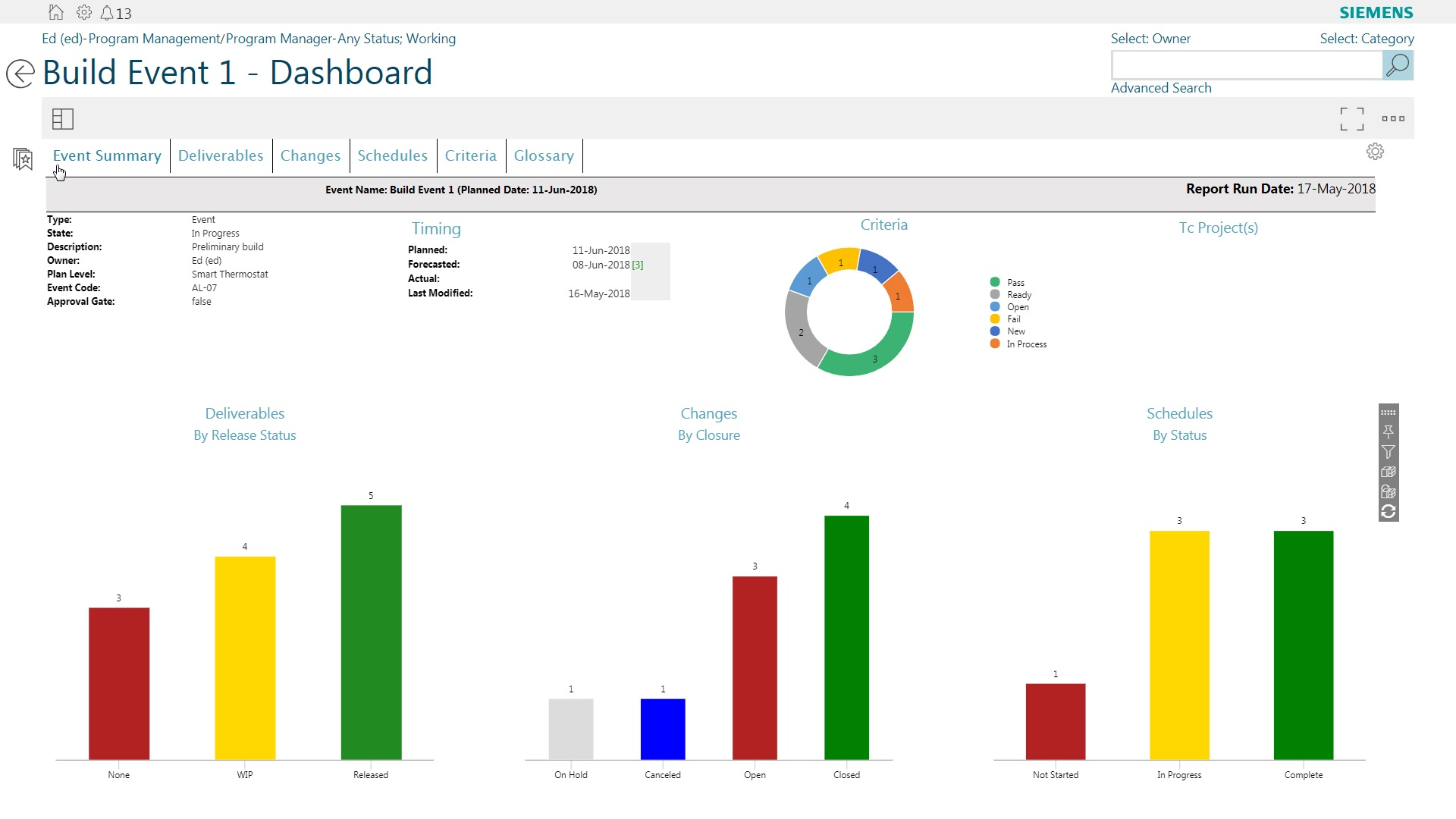 Enterprise product lifecycle management_Program Planning.jpg