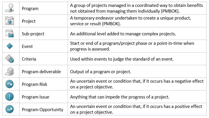 ProgramManagementinPLM_2.PNG