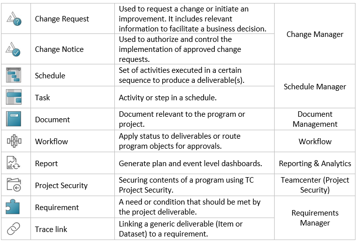 ProgramManagementinPLM_3.PNG