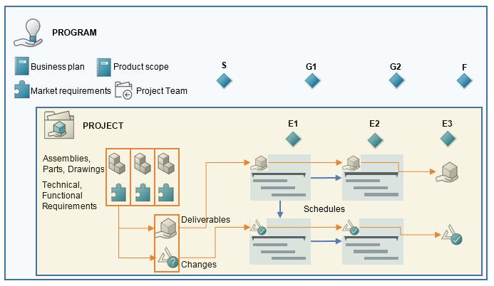 ProgramManagementinPLM_4.PNG