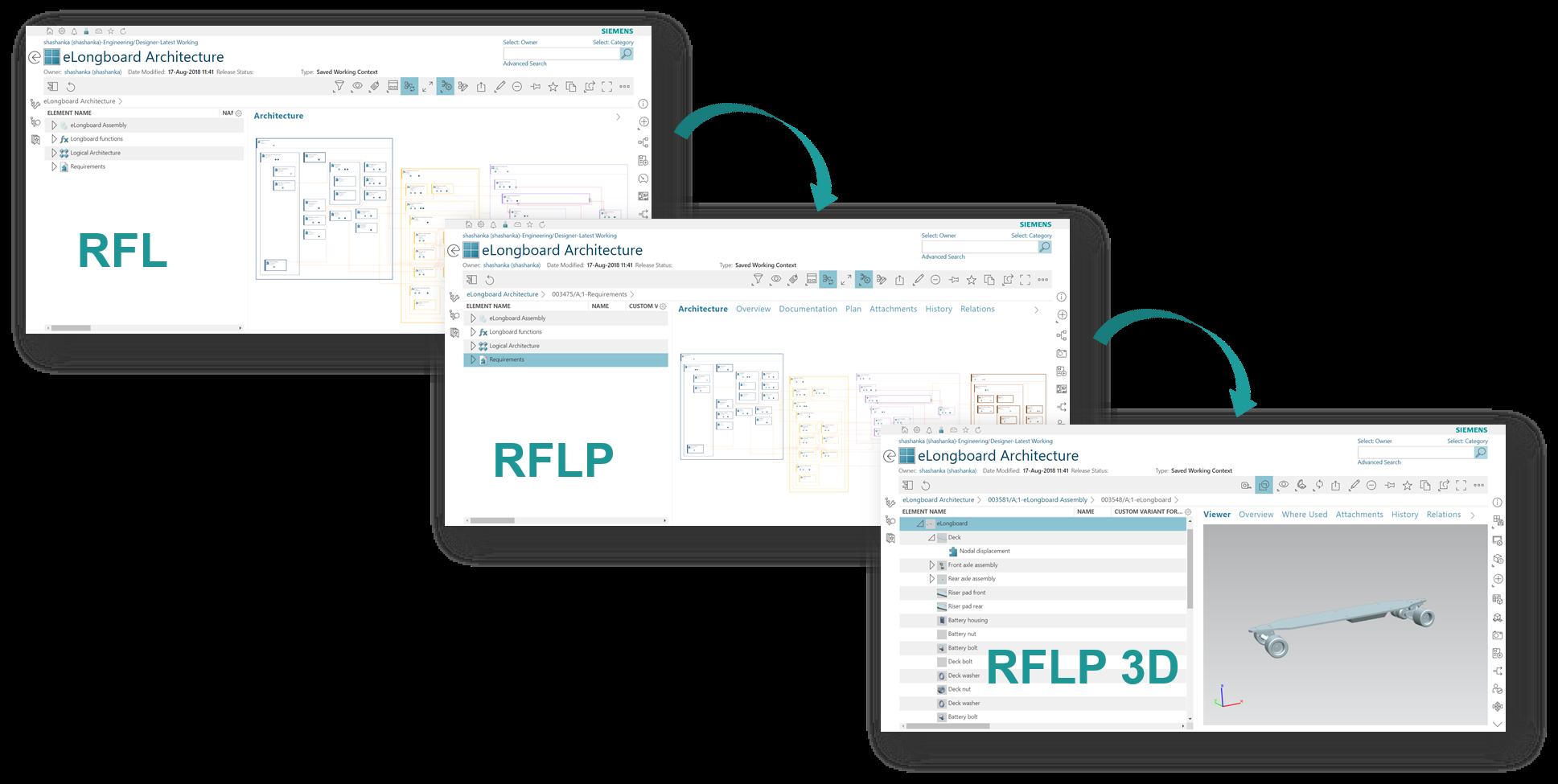 RFLP3D.png