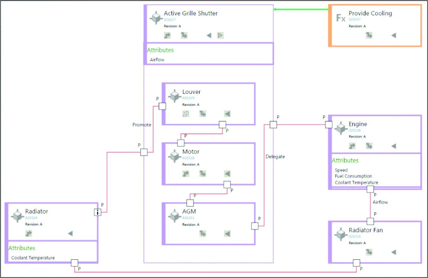 Systems Modeling.jpg