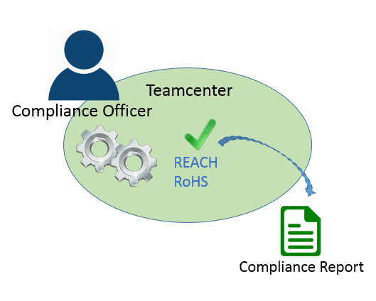 compliance software.png
