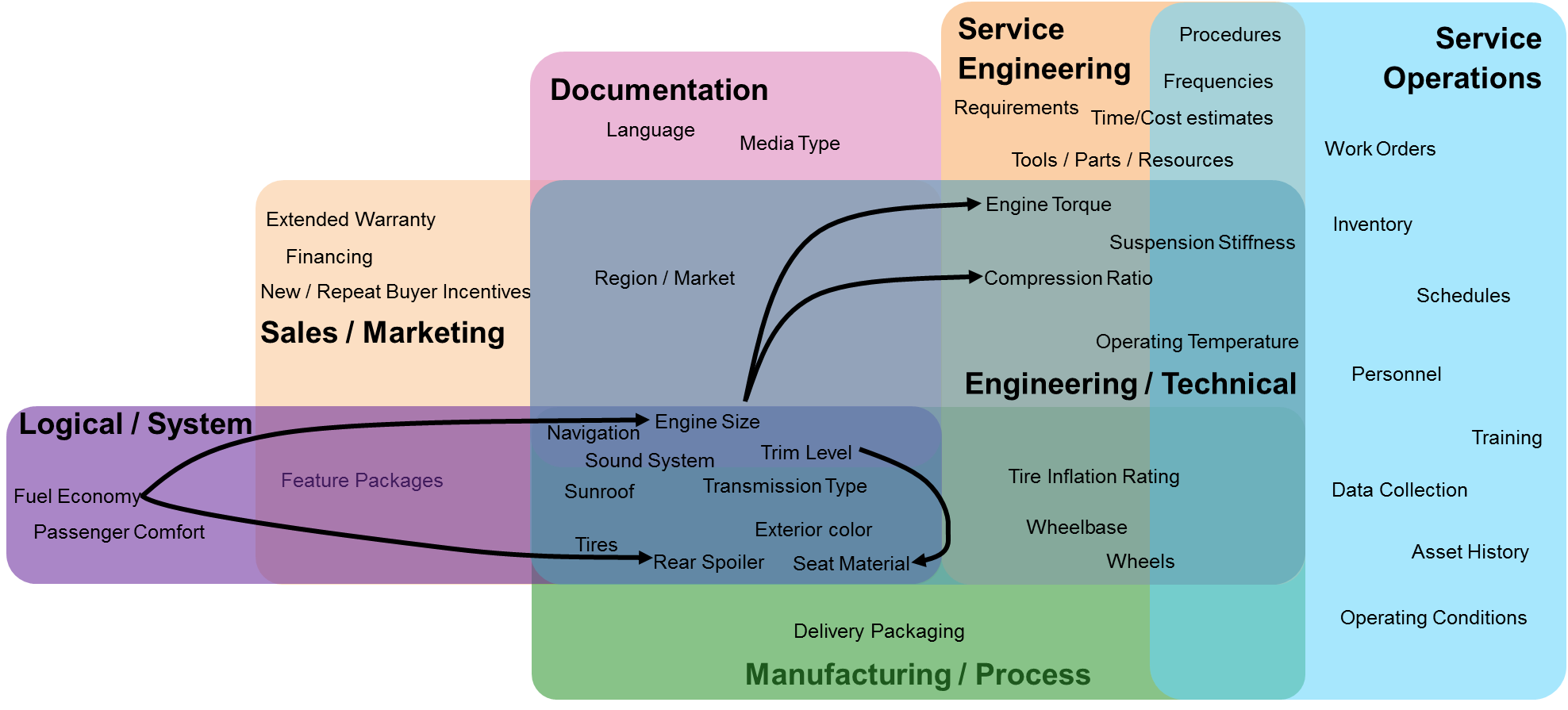 configurator for service variability roles.png