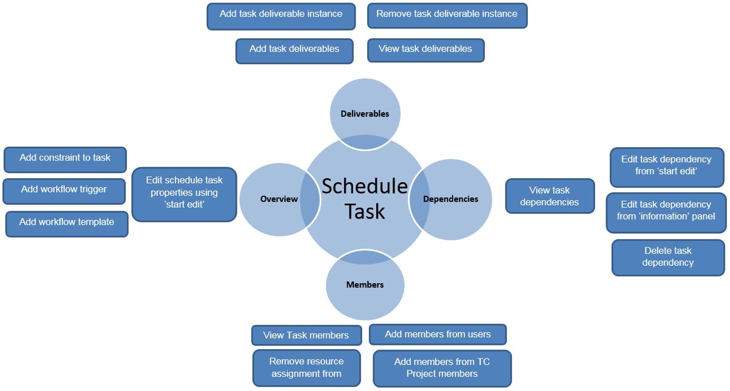 schedule-manager-tasks.jpg