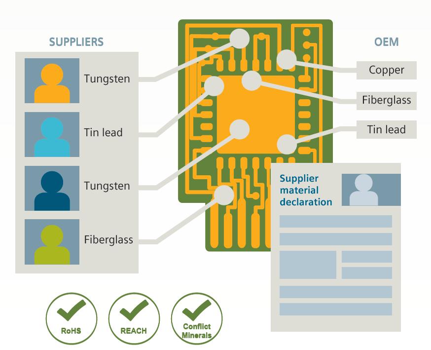 supplier declaration data 1.png