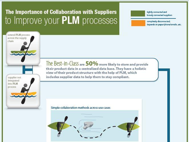 supplier_collaboration_info.JPG