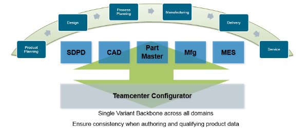 teamcenter-configurator.jpg