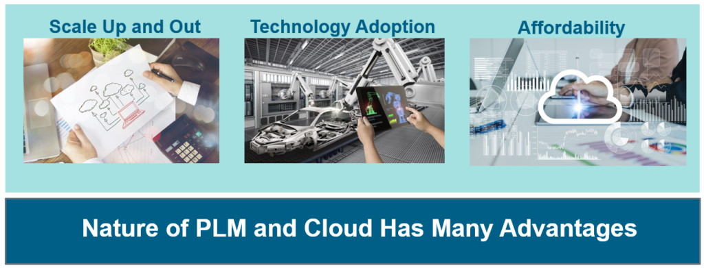 PLM and Cloud is the perfect match