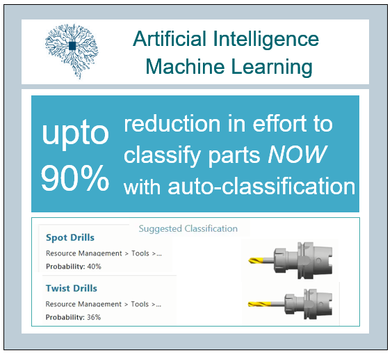 Classification AI can help you by relieving you of your tedious, error-prone, painful tasks to classify the objects.