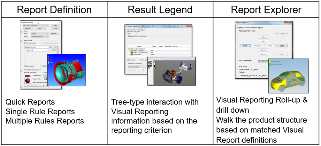 Teamcenter Visualization Reporting Key Components