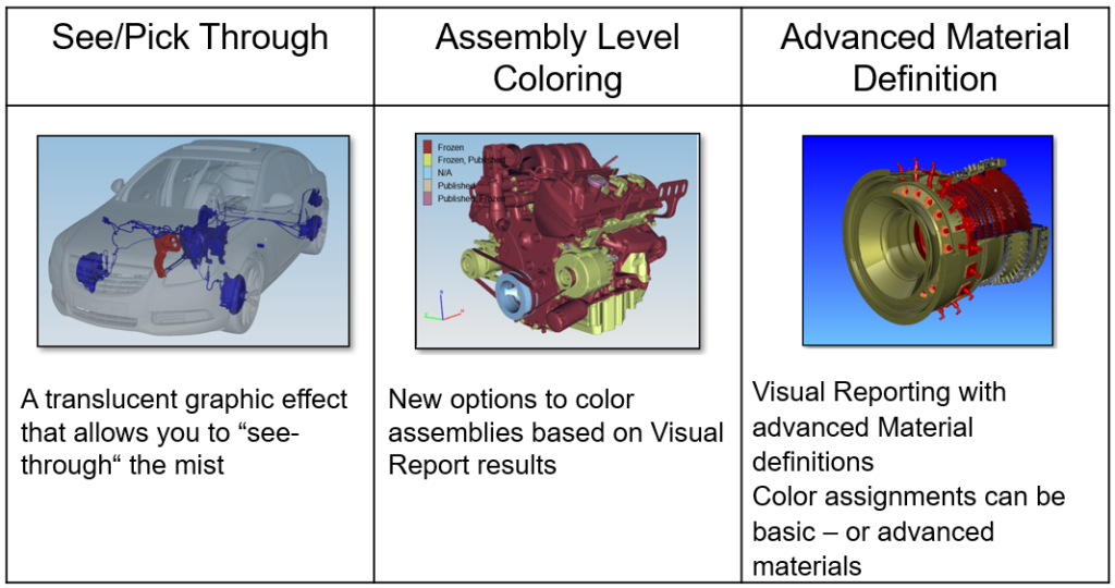 Visual Reporting Key Components
