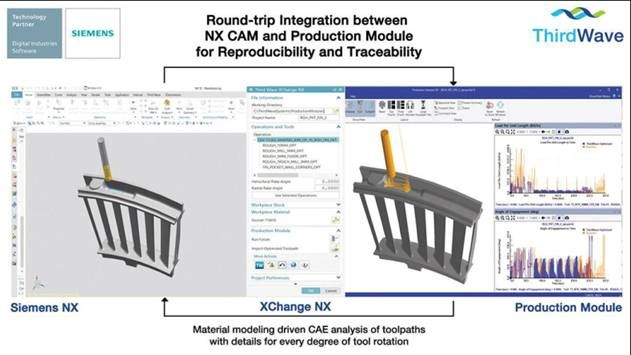 Integrated NX CAM software