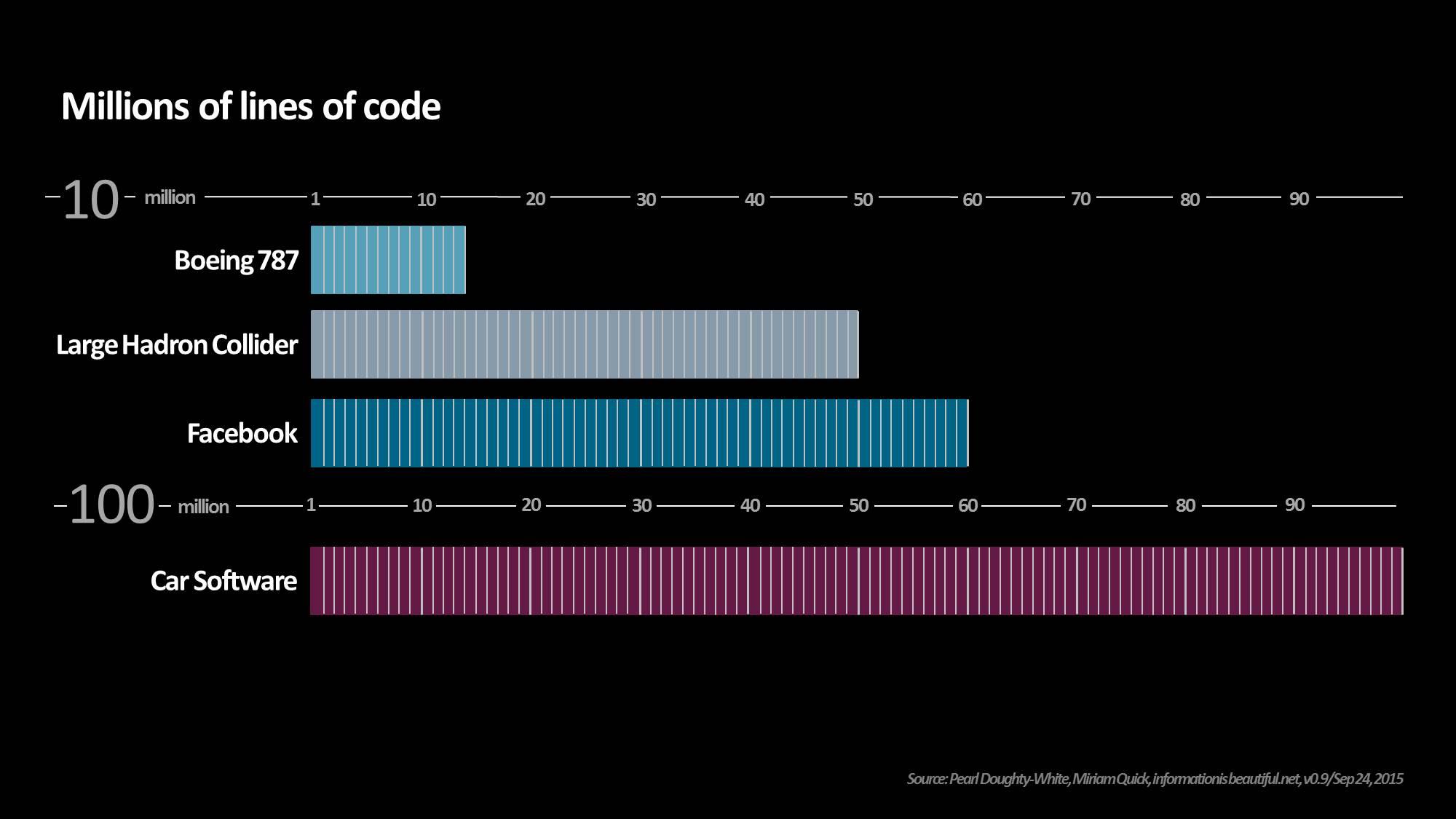 2-car companies slide.jpg
