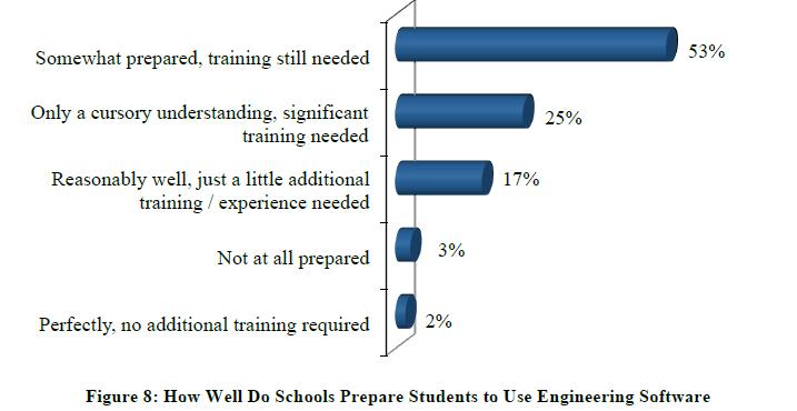 Engineering Skills Gap_1.png