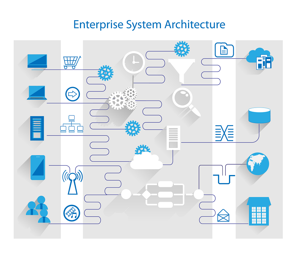 Enterprise system architecture.png
