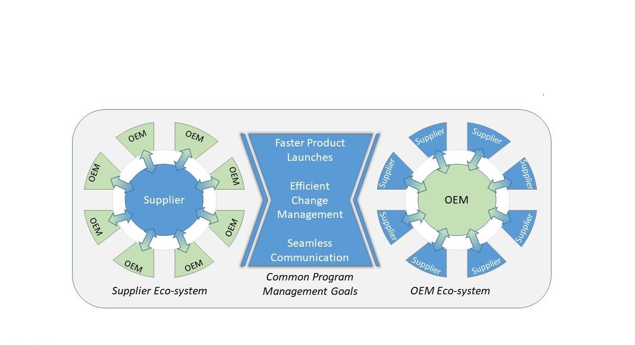 Program Management System 2.jpg
