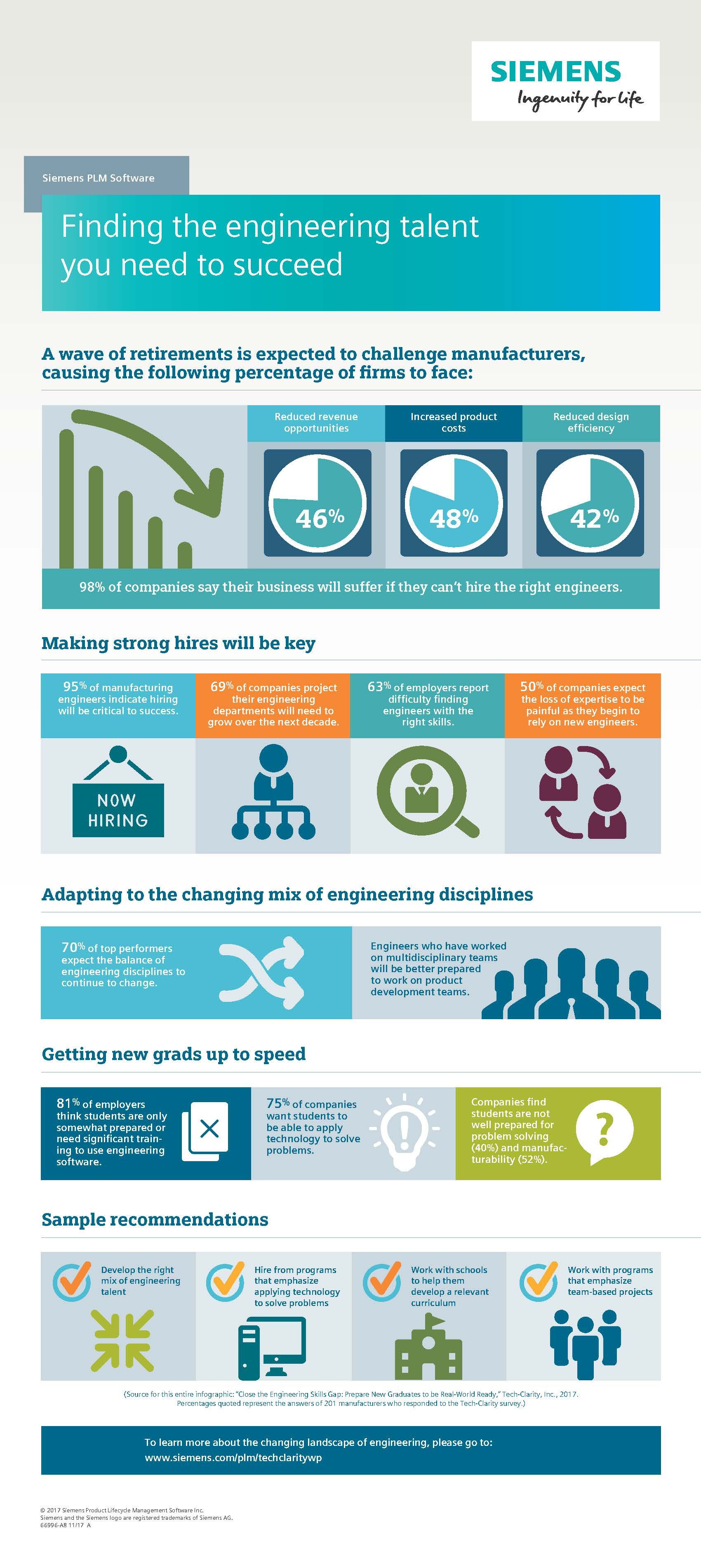 Siemens-PLM-Finding-the-engineering-talent-you-need-to-succeed-infographic-66959_tcm1023-259955.jpg