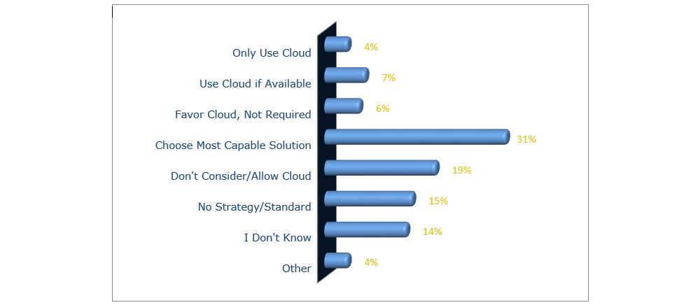 cloud-software-1000px.jpg
