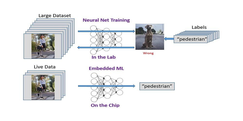 machine-learning02.jpg