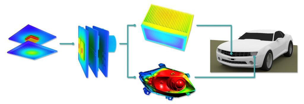 Autonomous vehicle development simulation workflow for AV sensor hardware design and vehicle integration