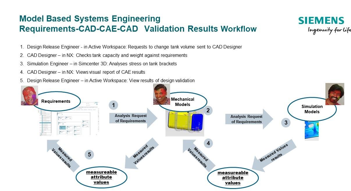 CAD-CAE-workflow.jpg