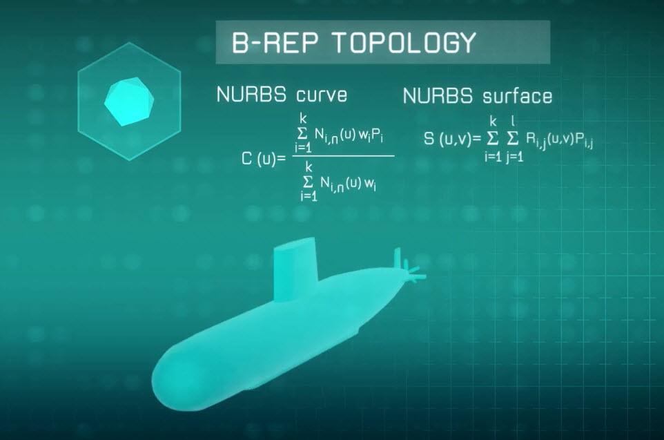 b rep technology.jpg