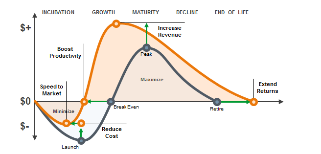 design data chart.png