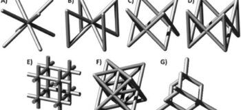 Design with a Purpose: Introduction into Lattice Structures