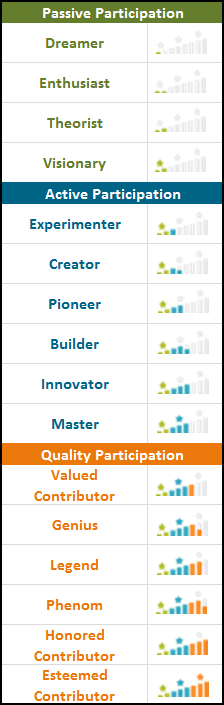 Rank Structure.png