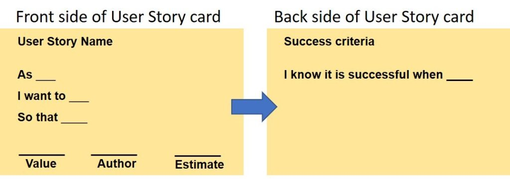 graphic of front and backside of user story card