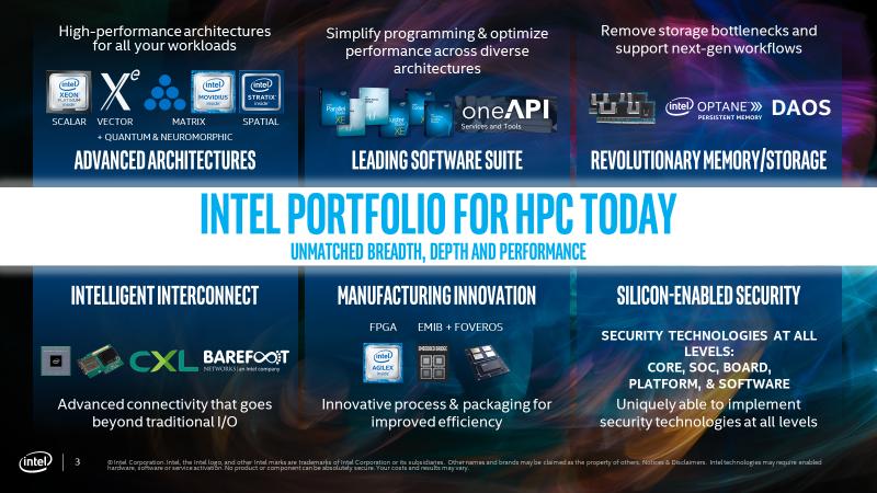 Intel portfolio for HPC