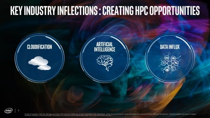 Key Industry Inflections