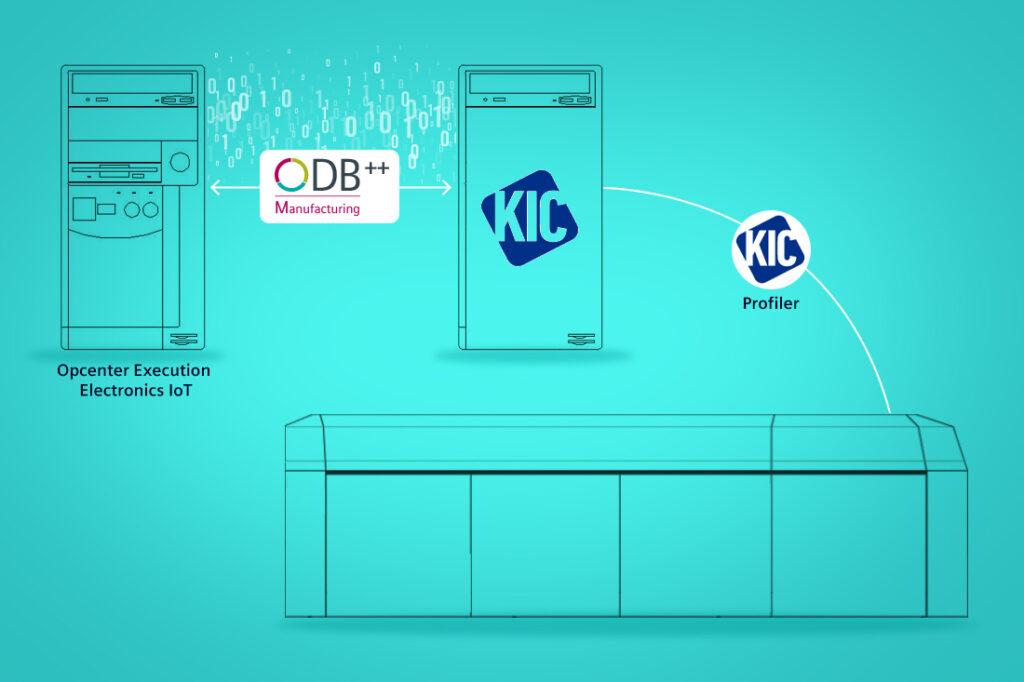 Smart Oven Siemens KIC data flow