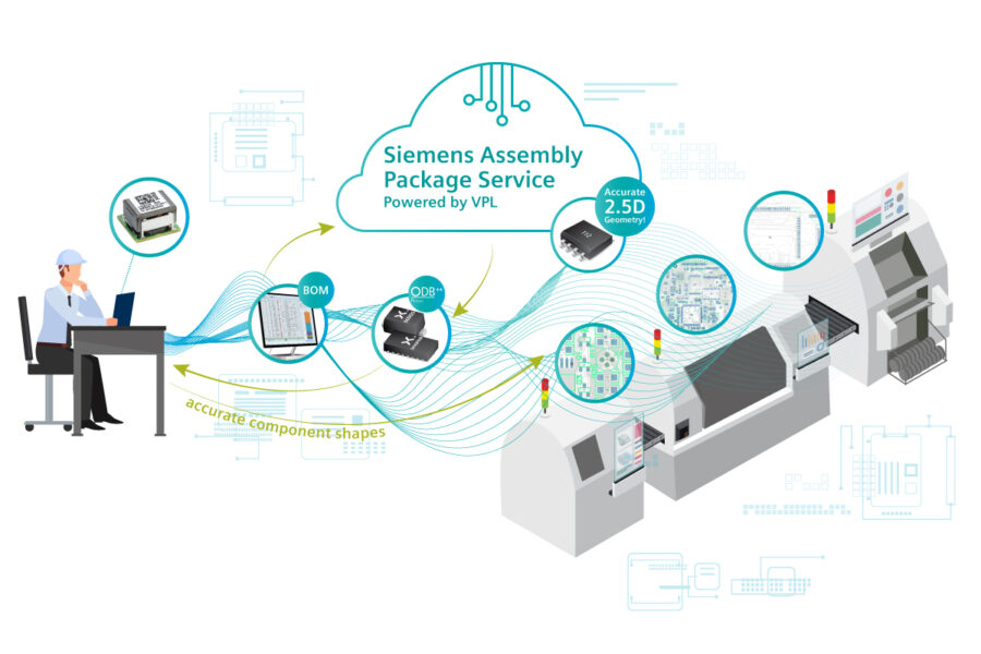 Siemens Assembly Package Service