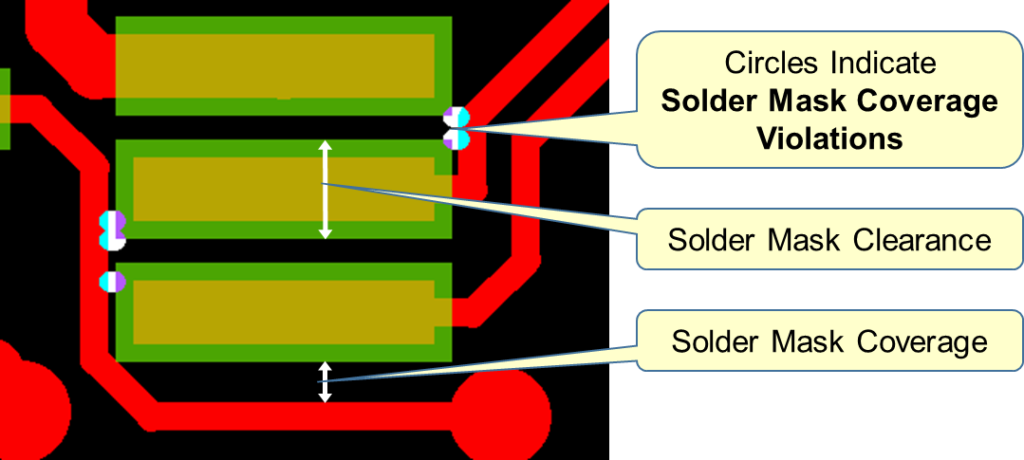 solder mask clearance and coverage